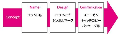 strategy_image2